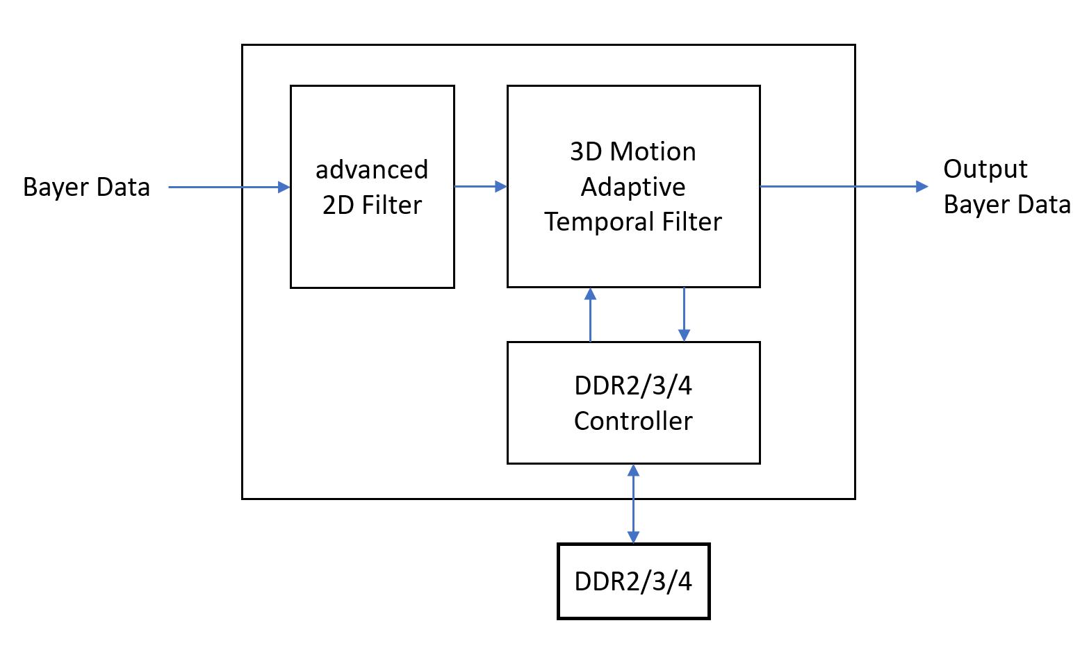 ASIC \u0026 FPGA [ 933 x 1567 Pixel ]